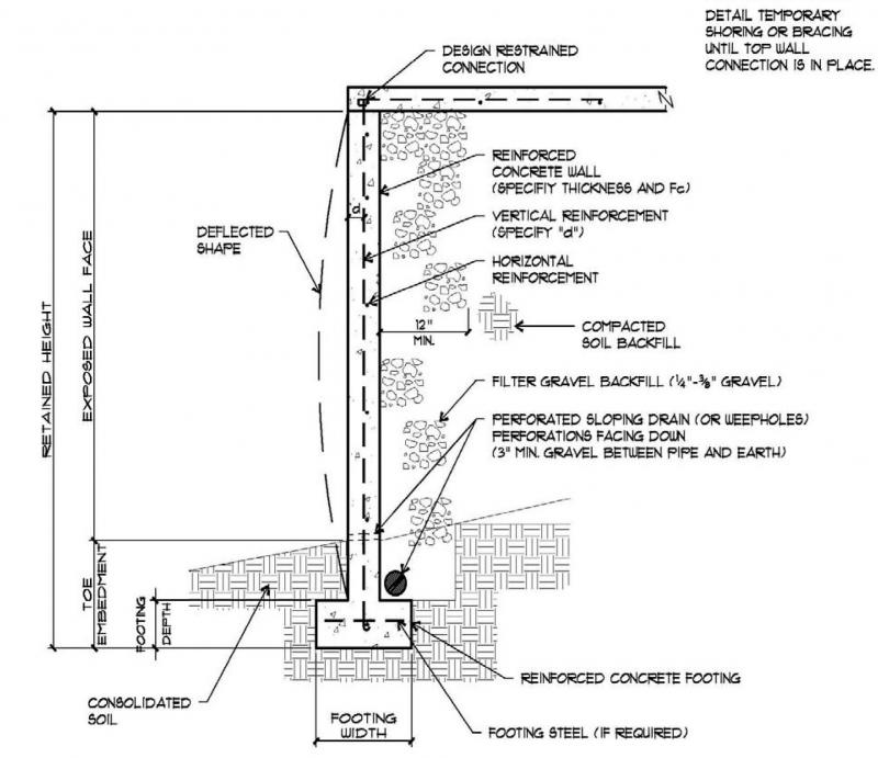 Wall Structure Design Images : Hafeez consulting structural engineering